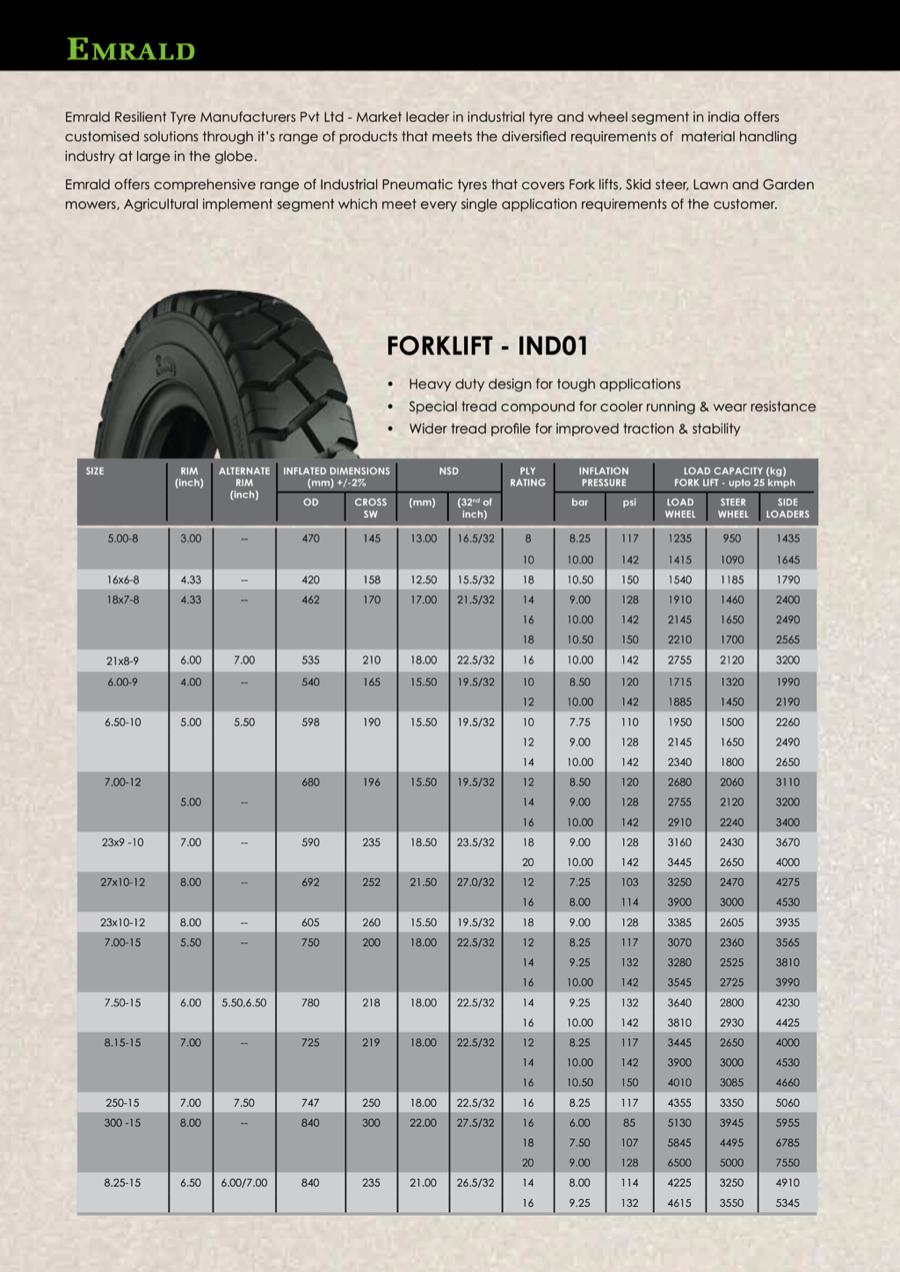 Emrald Tyres - Industrial Pneumatic Tyres